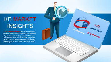 Internet of Things Market 2020 Key Players, Size, Share, Growth, Analysis and Forecast to 2025