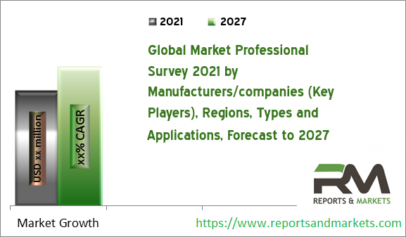 Global Derivative Mobile Game Market Insights 2021 – Industry Overview, Competitive Players & Forecast 2027| Activision Blizzard, Inc,RIOT,Tecent,NetEase Inc