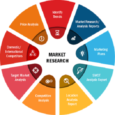 Ventilator Market will Shape having Biggies with Strong Fundamentals in Worldwide with Eminent Key Players: ResMed, VYAIRE MEDICAL, INC, Getinge AB, Hamilton Medical, Smiths Group plc