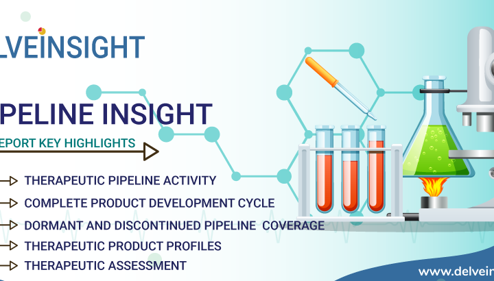 Functional Dyspepsia Pipeline Drugs and Companies Insight Report: Analysis of Clinical Trials, Therapies, Mechanism of Action, Route of Administration, and Developments