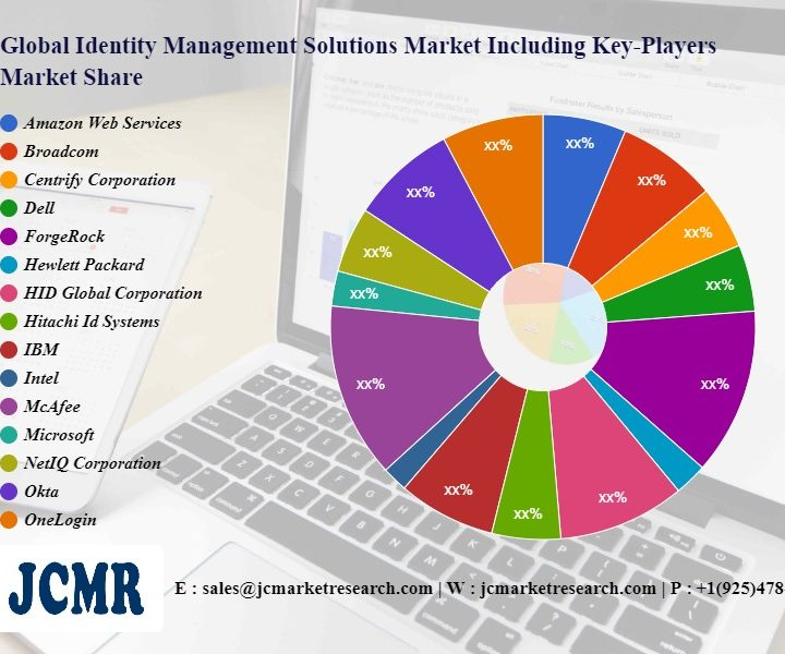Identity Management Solutions Market – increasing demand with Industry Professionals:Amazon Web Services, Broadcom, Centrify Corporation, Dell, ForgeRock